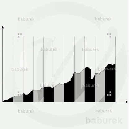 Growth Chart with Data